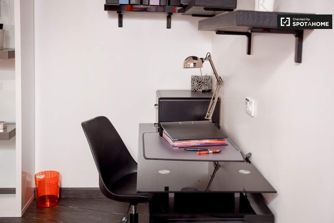 Study area (Confluence)